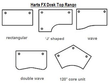 Harts FX Desk Top Range