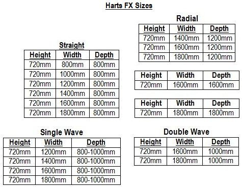 Harts FX Panel End Sizes