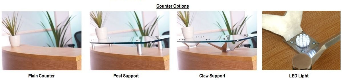 Counter Options