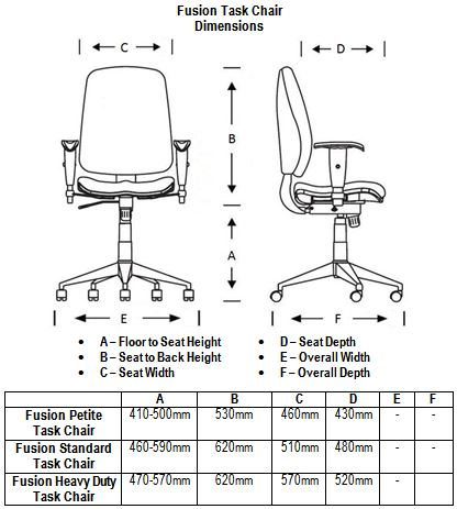 Fusion Operators Chair Dimension