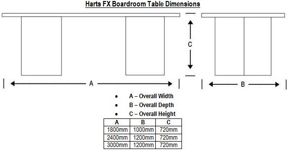 Harts FX Boardroom Table Dimensions