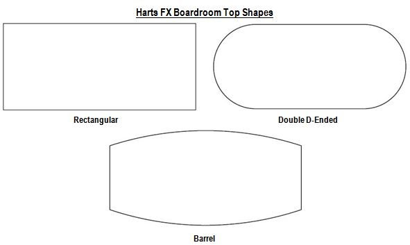 Harts FX Boardroom Top Shapes